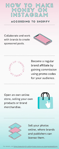 an infographic showing how one can make money on instagram, including through working with brands, becoming affiliated with them, opening up an online store and/or selling photos online